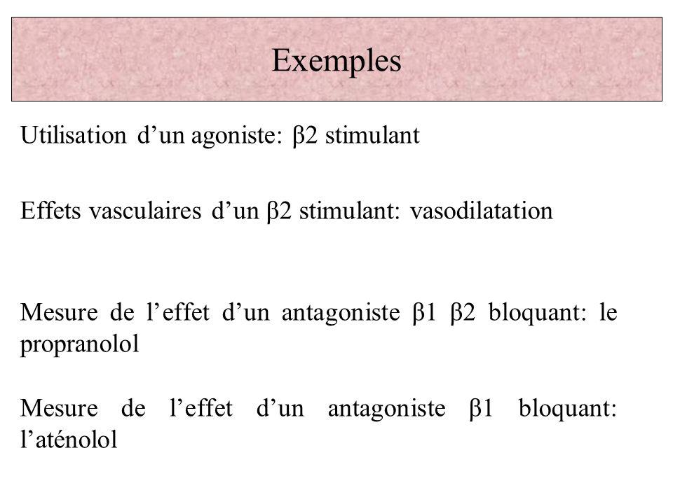 Exemples Utilisation d'un agoniste: β2 stimulant