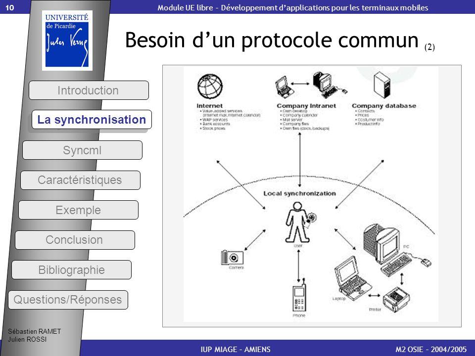 Besoin d'un protocole commun (2)
