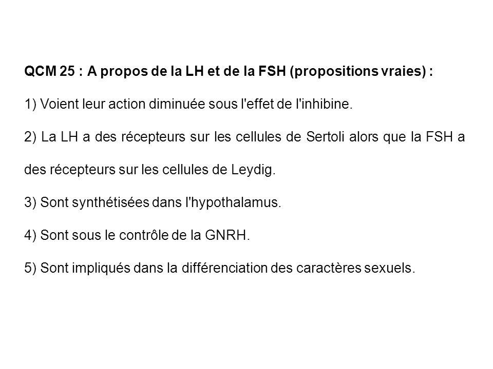 QCM 25 : A propos de la LH et de la FSH (propositions vraies) :