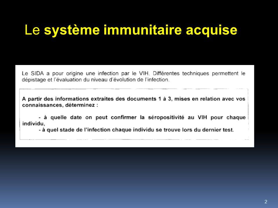 Le système immunitaire acquise