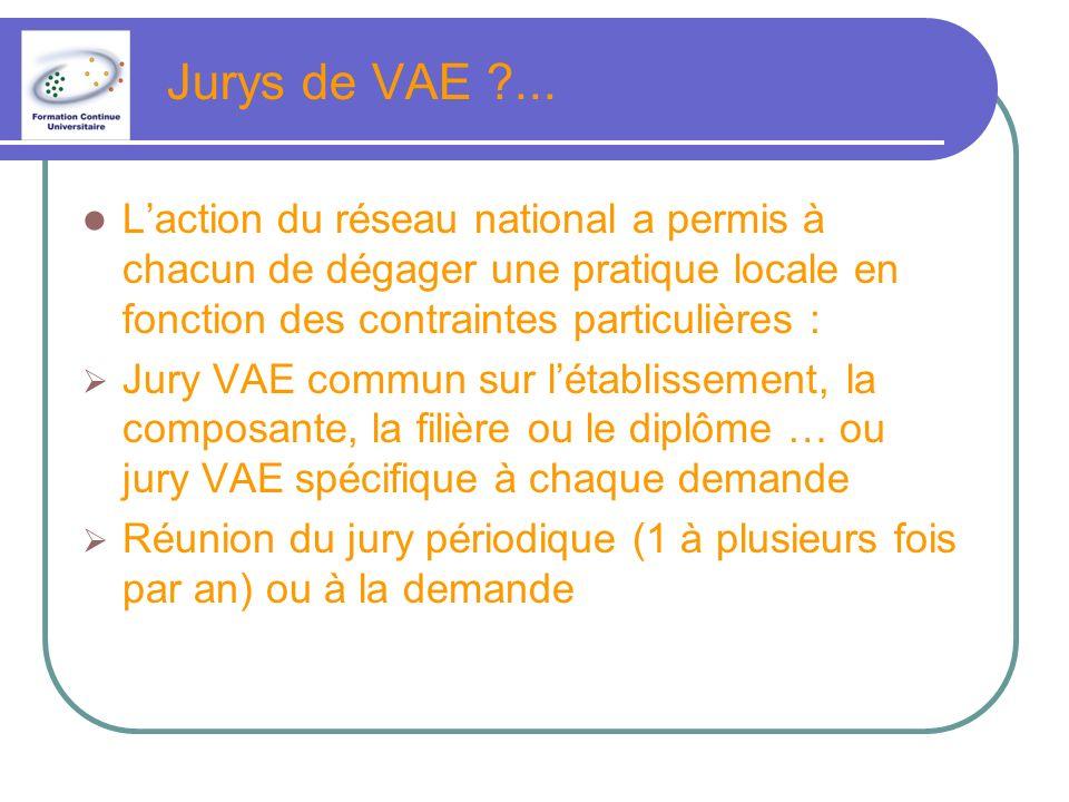 Jurys de VAE ... L'action du réseau national a permis à chacun de dégager une pratique locale en fonction des contraintes particulières :