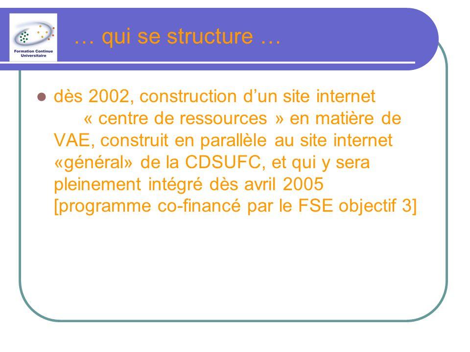 … qui se structure …
