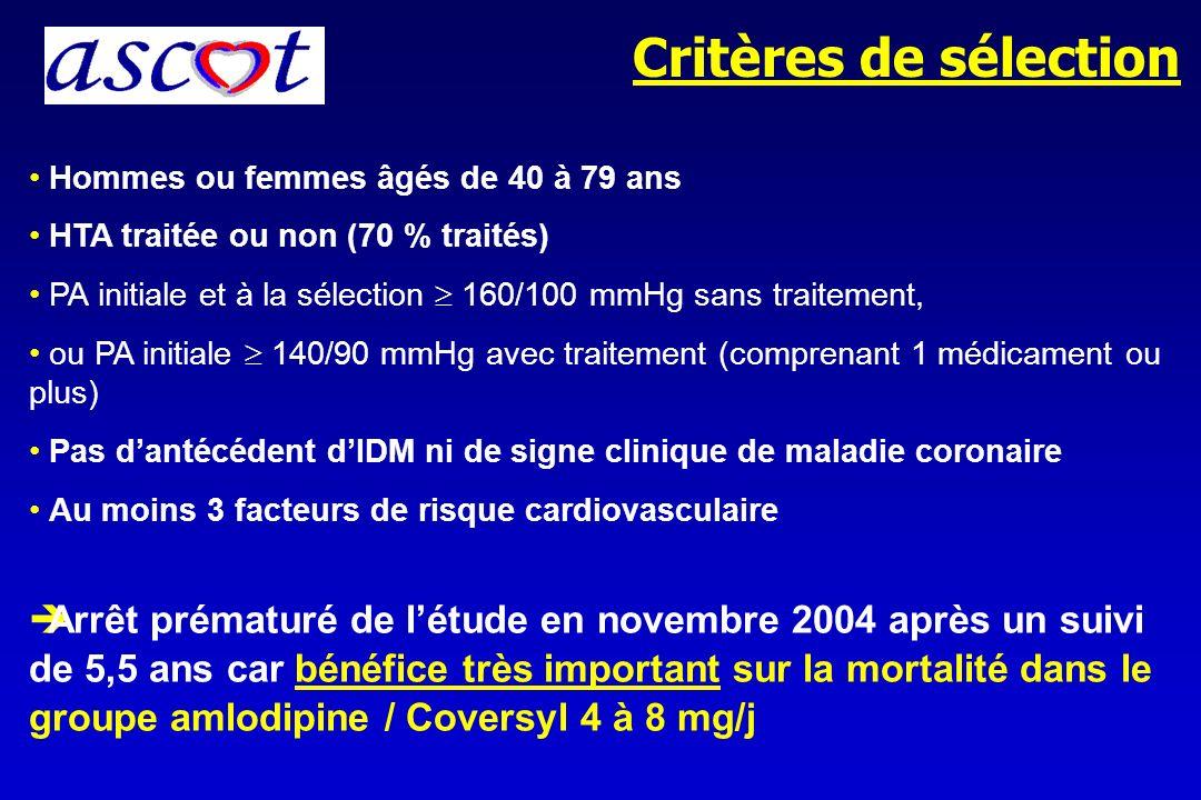 Critères de sélection Hommes ou femmes âgés de 40 à 79 ans. HTA traitée ou non (70 % traités)