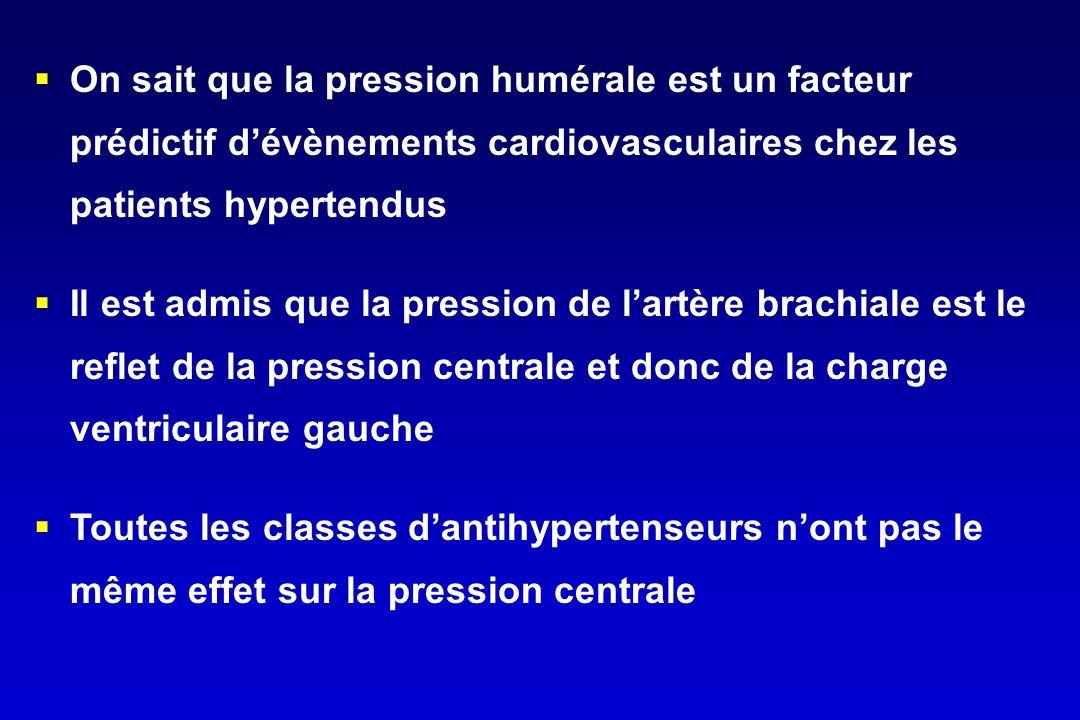 On sait que la pression humérale est un facteur prédictif d'évènements cardiovasculaires chez les patients hypertendus