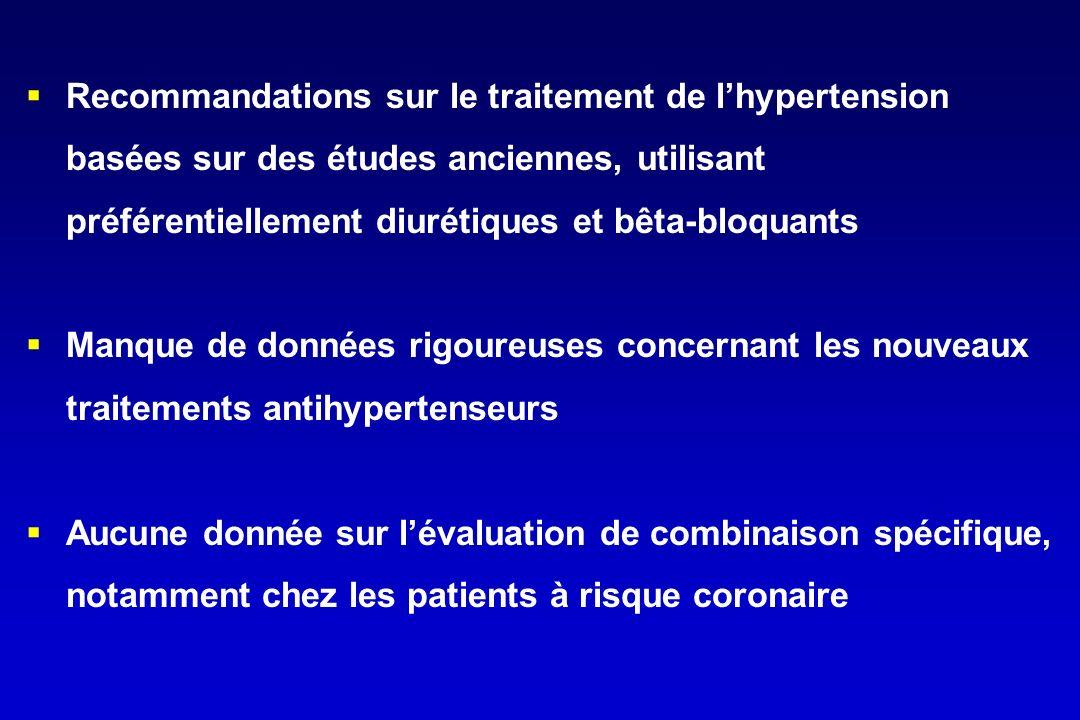 Recommandations sur le traitement de l'hypertension basées sur des études anciennes, utilisant préférentiellement diurétiques et bêta-bloquants