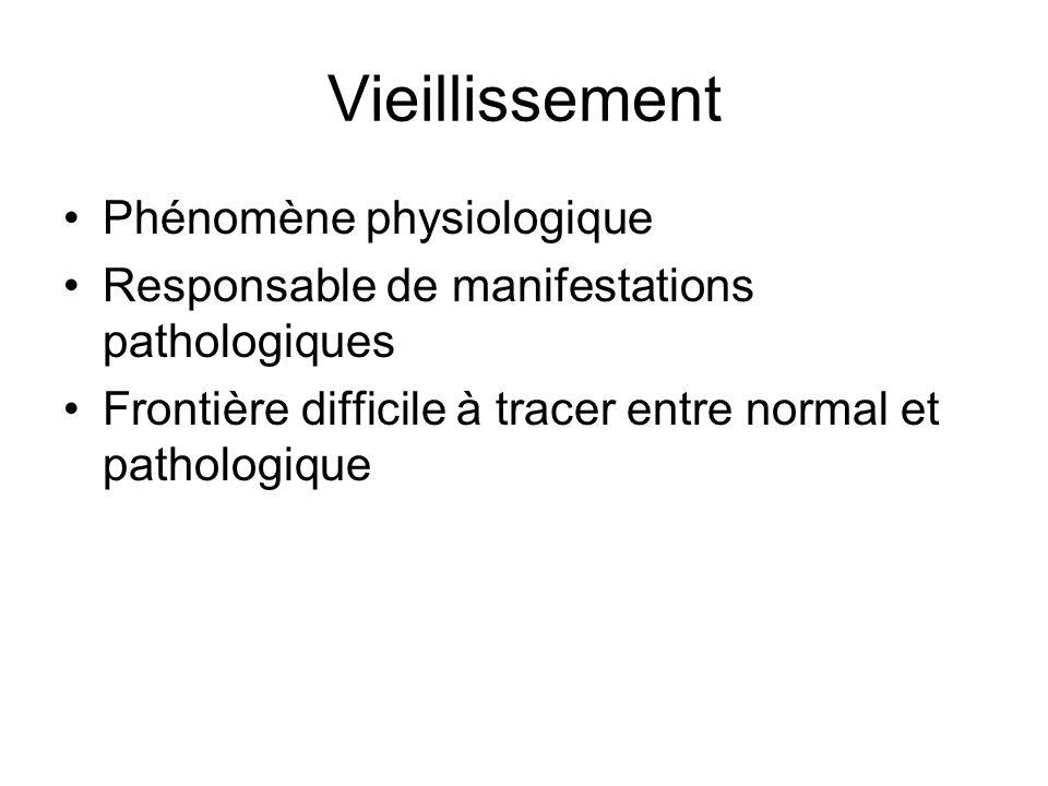 Vieillissement Phénomène physiologique