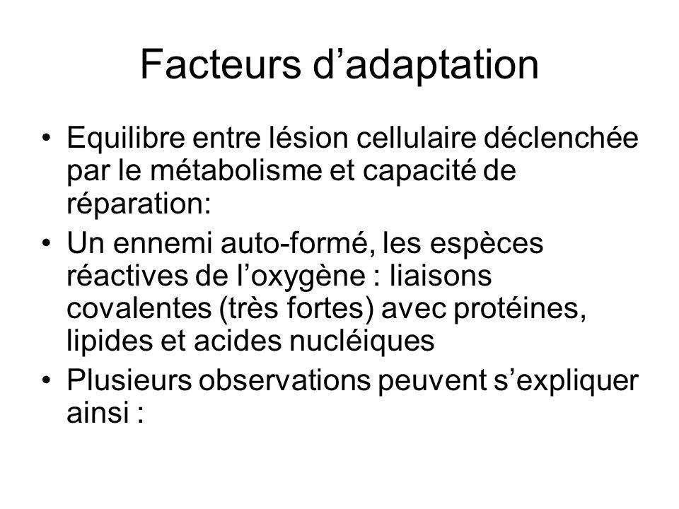 Facteurs d'adaptation