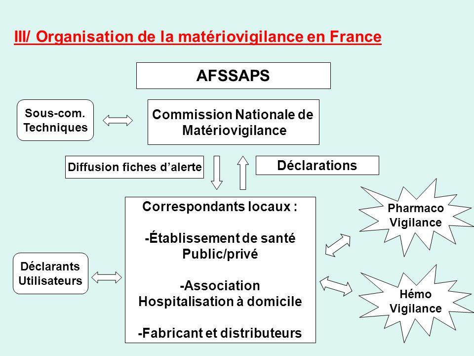 III/ Organisation de la matériovigilance en France