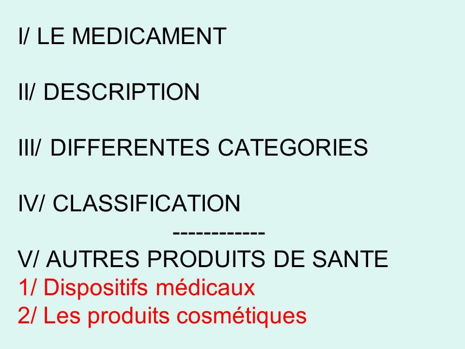 I/ LE MEDICAMENT II/ DESCRIPTION III/ DIFFERENTES CATEGORIES IV/ CLASSIFICATION ------------ V/ AUTRES PRODUITS DE SANTE 1/ Dispositifs médicaux 2/ Les produits cosmétiques