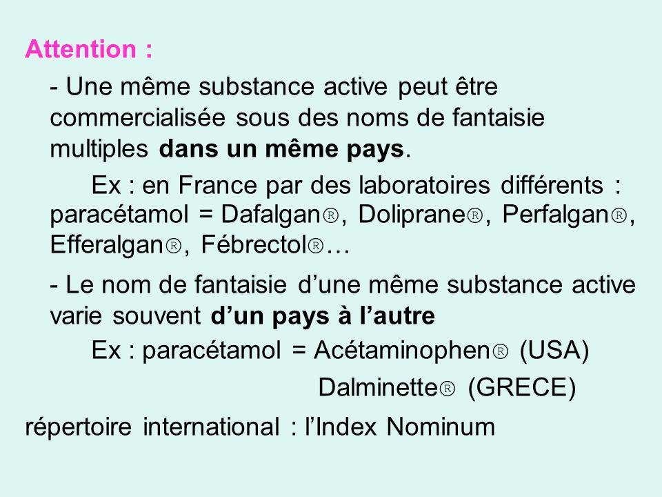 Attention :- Une même substance active peut être commercialisée sous des noms de fantaisie multiples dans un même pays.