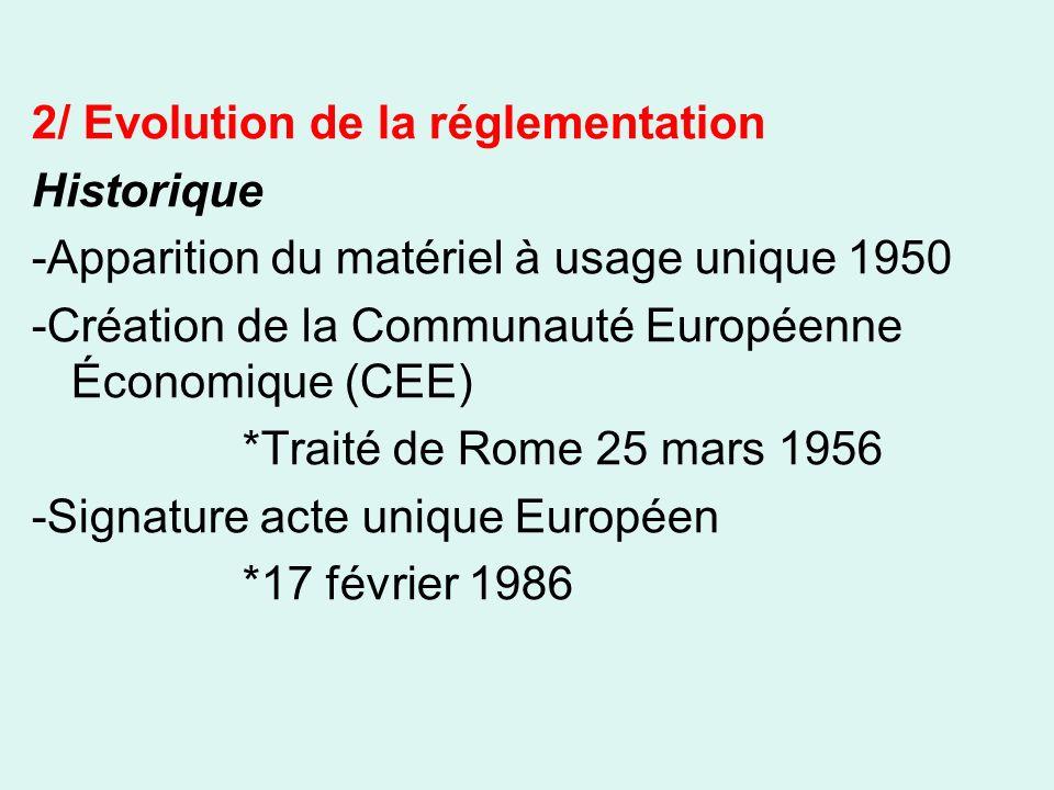 2/ Evolution de la réglementation