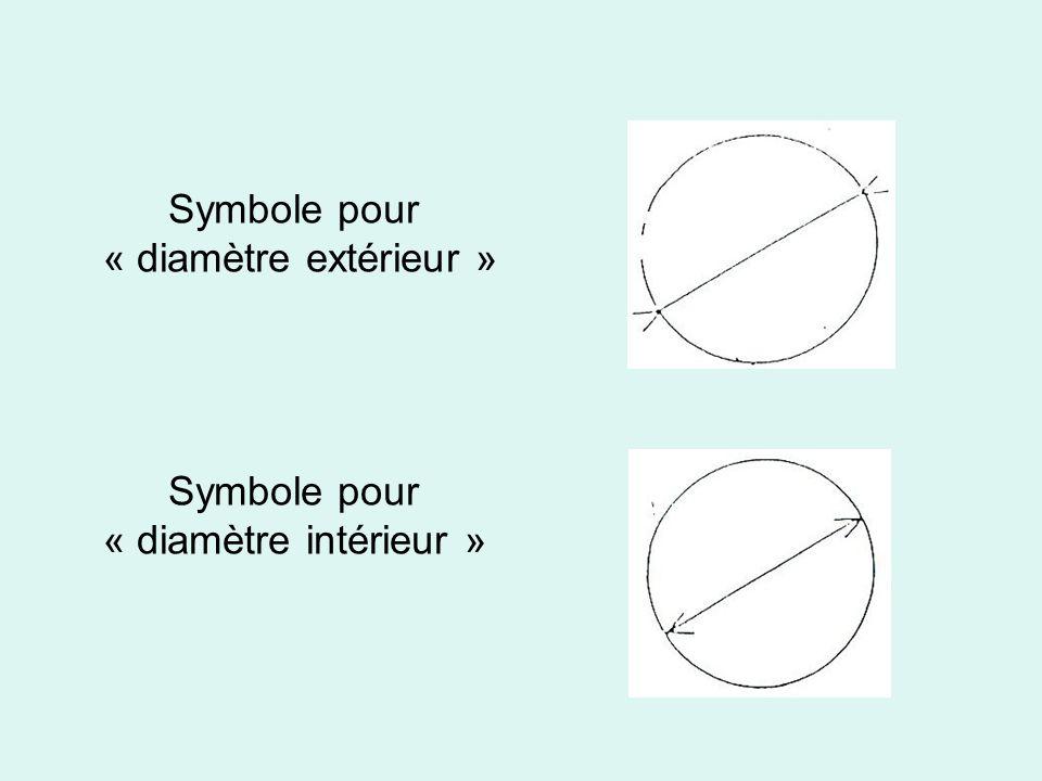 Symbole pour « diamètre extérieur »