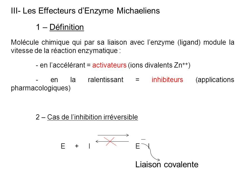 III- Les Effecteurs d'Enzyme Michaeliens 1 – Définition
