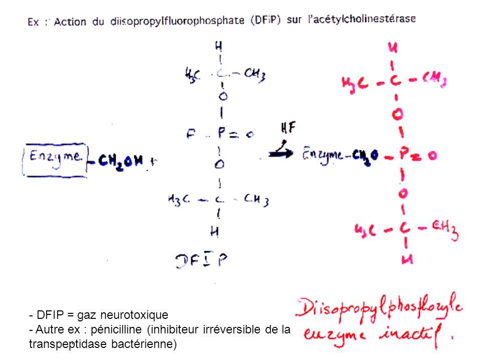 - DFIP = gaz neurotoxique