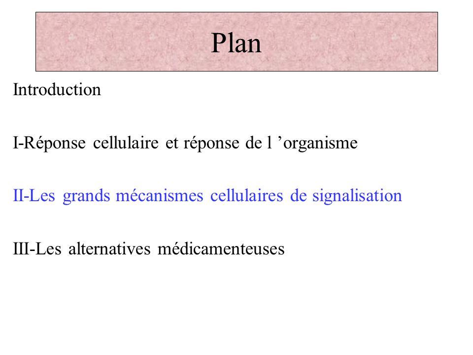 Plan Introduction I-Réponse cellulaire et réponse de l 'organisme