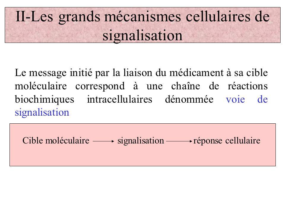 II-Les grands mécanismes cellulaires de signalisation