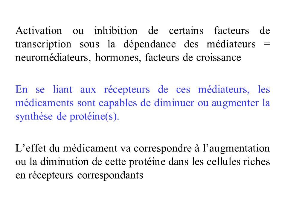 Activation ou inhibition de certains facteurs de transcription sous la dépendance des médiateurs = neuromédiateurs, hormones, facteurs de croissance