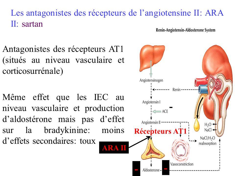 Les antagonistes des récepteurs de l'angiotensine II: ARA II: sartan