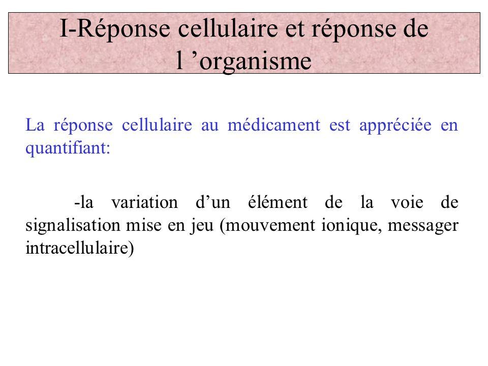 I-Réponse cellulaire et réponse de l 'organisme