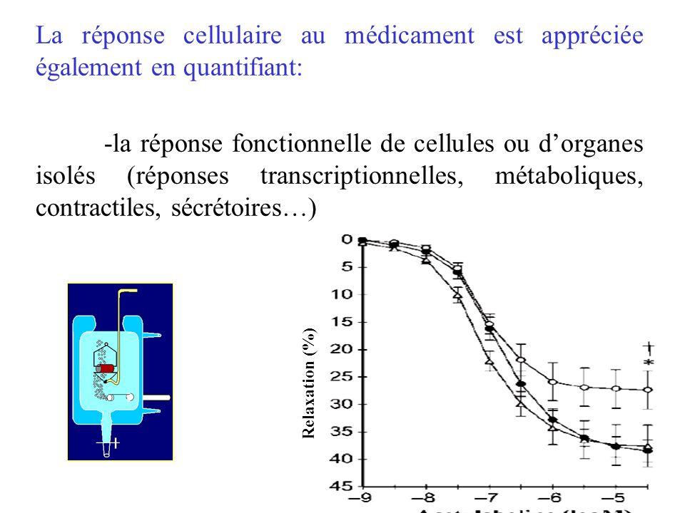 La réponse cellulaire au médicament est appréciée également en quantifiant: