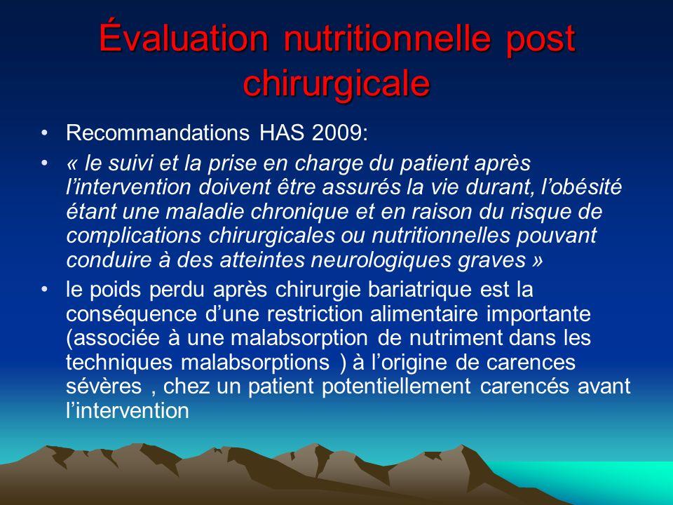 Évaluation nutritionnelle post chirurgicale
