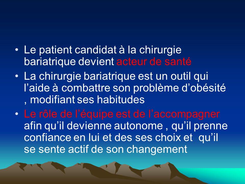 Le patient candidat à la chirurgie bariatrique devient acteur de santé