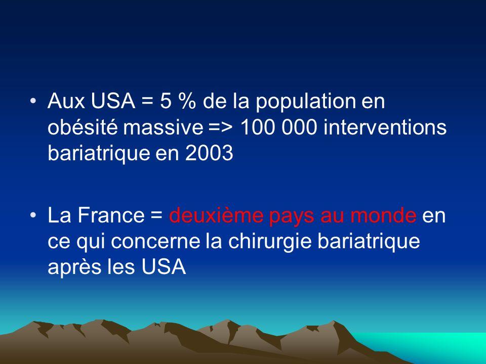 Aux USA = 5 % de la population en obésité massive => 100 000 interventions bariatrique en 2003