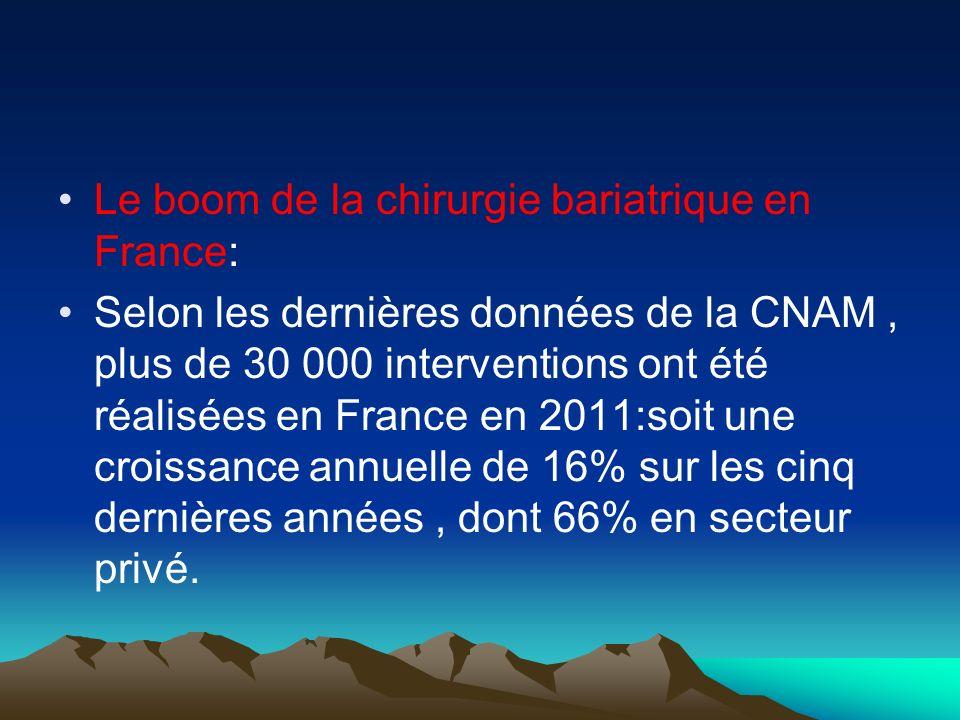 Le boom de la chirurgie bariatrique en France: