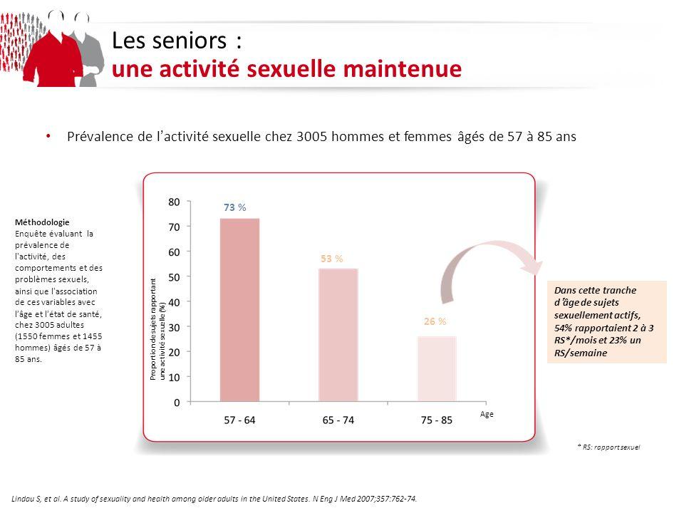 Les seniors : une activité sexuelle maintenue