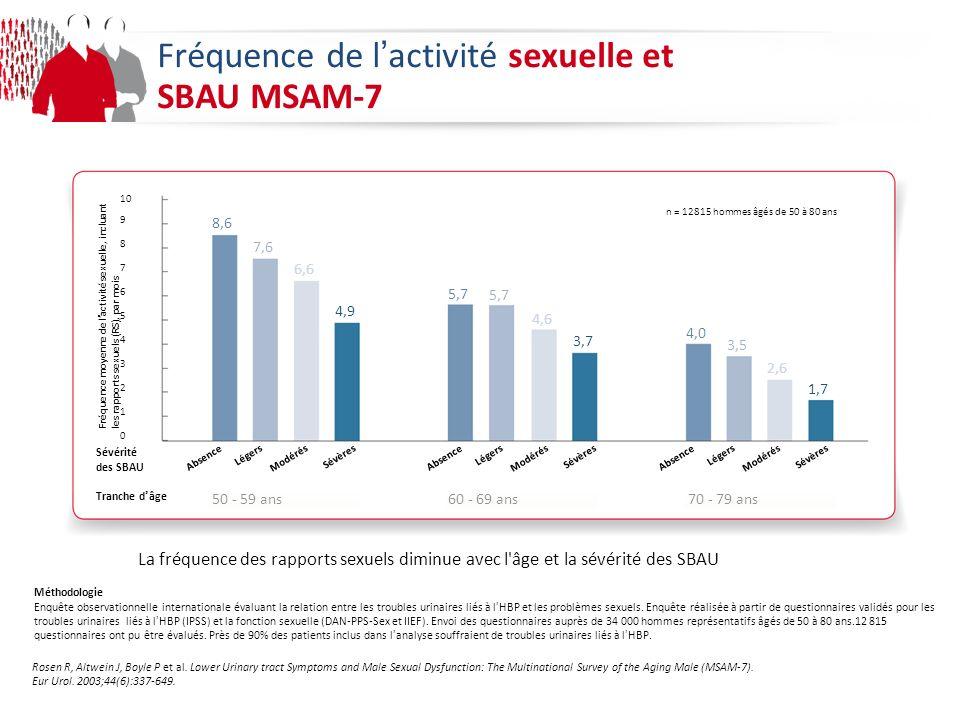 Fréquence de l'activité sexuelle et SBAU MSAM-7