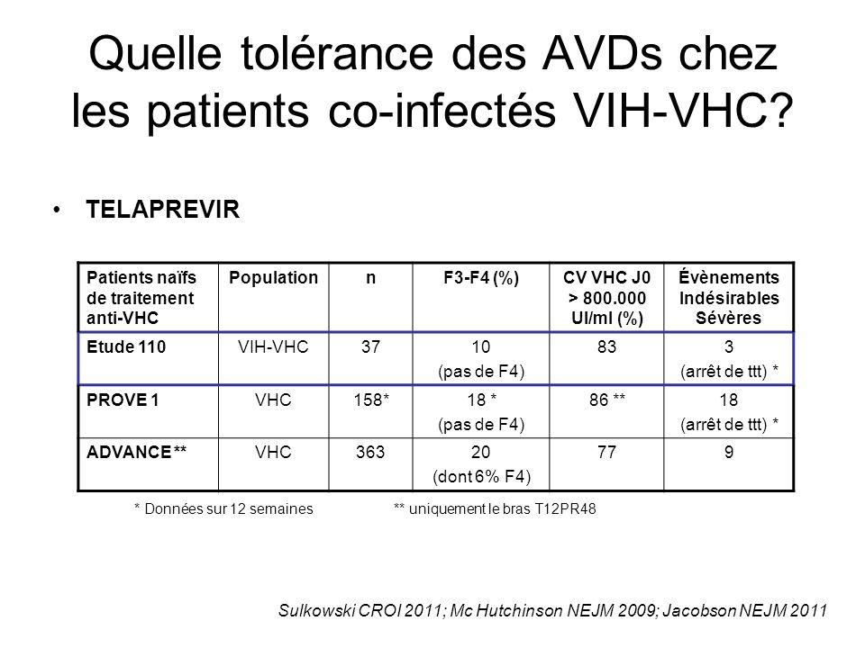 Quelle tolérance des AVDs chez les patients co-infectés VIH-VHC