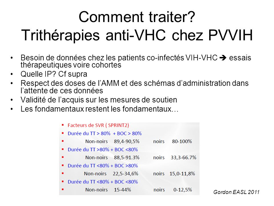 Comment traiter Trithérapies anti-VHC chez PVVIH