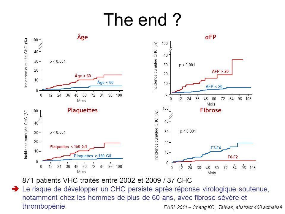 The end 871 patients VHC traités entre 2002 et 2009 / 37 CHC