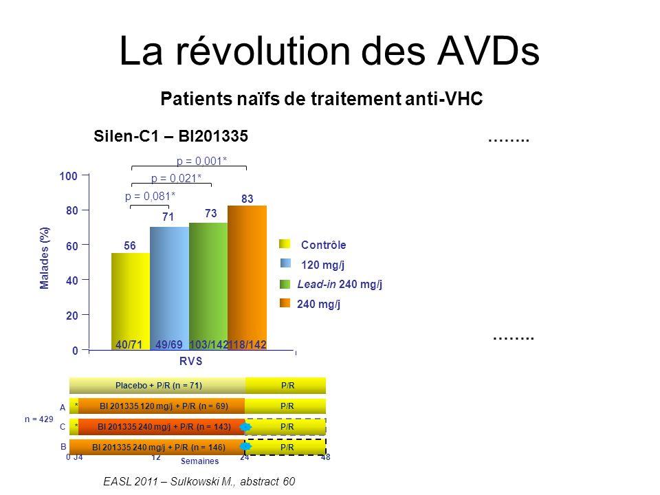 La révolution des AVDs Patients naïfs de traitement anti-VHC