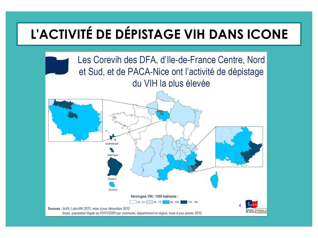 L ACTIVITÉ DE DÉPISTAGE VIH DANS ICONE