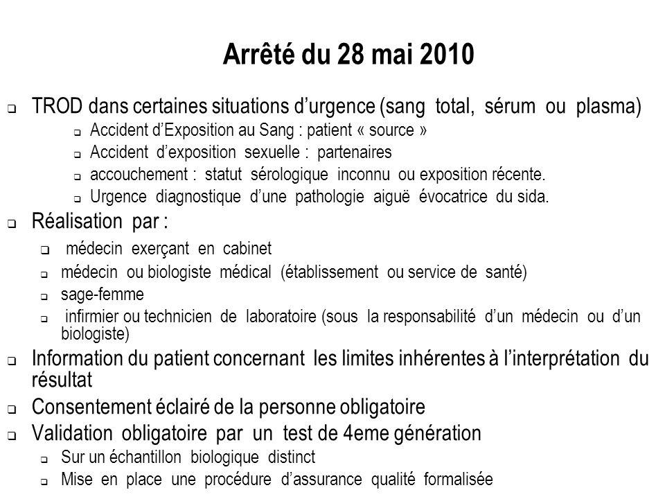 Arrêté du 28 mai 2010 TROD dans certaines situations d'urgence (sang total, sérum ou plasma) Accident d'Exposition au Sang : patient « source »
