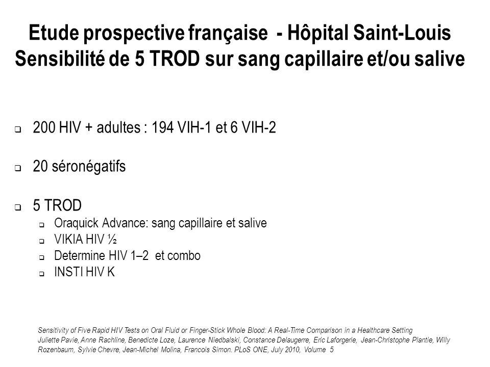 Etude prospective française - Hôpital Saint-Louis Sensibilité de 5 TROD sur sang capillaire et/ou salive