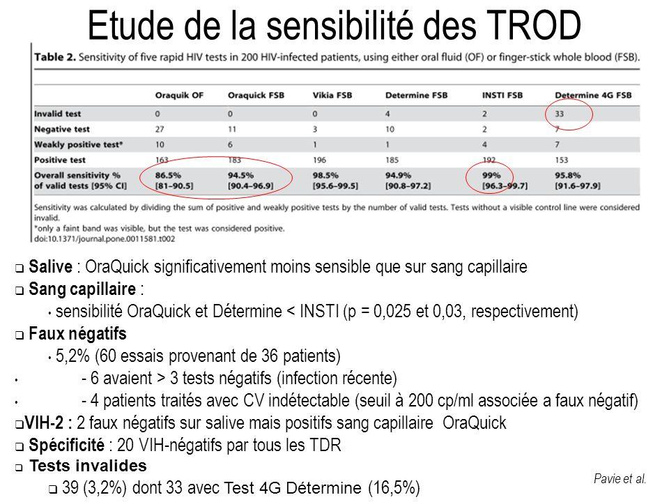 Etude de la sensibilité des TROD