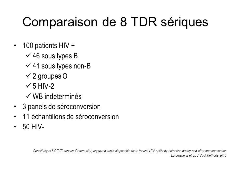Comparaison de 8 TDR sériques