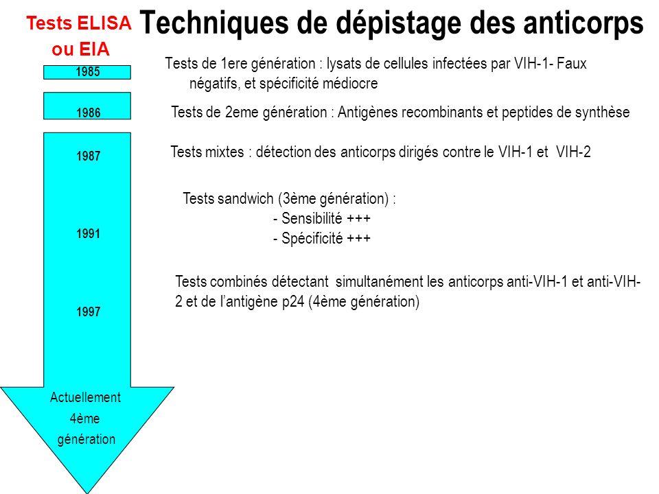 Techniques de dépistage des anticorps