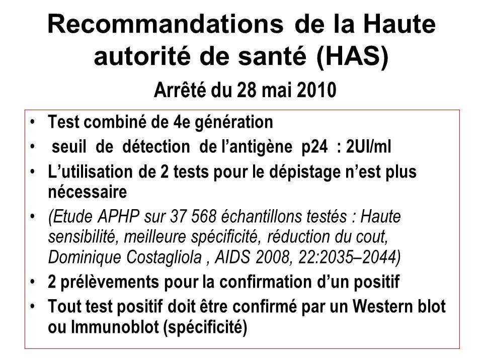 Recommandations de la Haute autorité de santé (HAS) Arrêté du 28 mai 2010