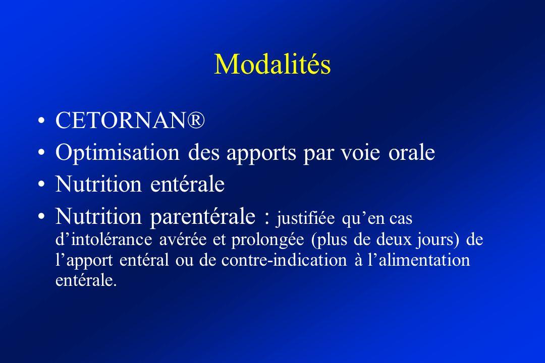 Modalités CETORNAN® Optimisation des apports par voie orale