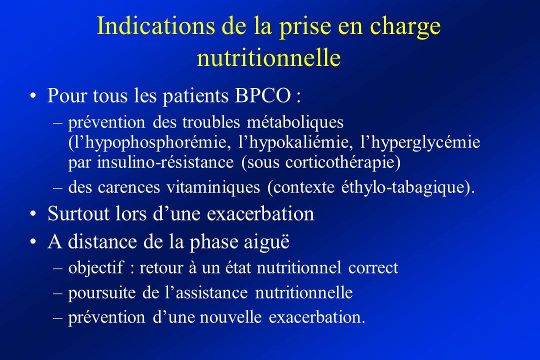 Indications de la prise en charge nutritionnelle