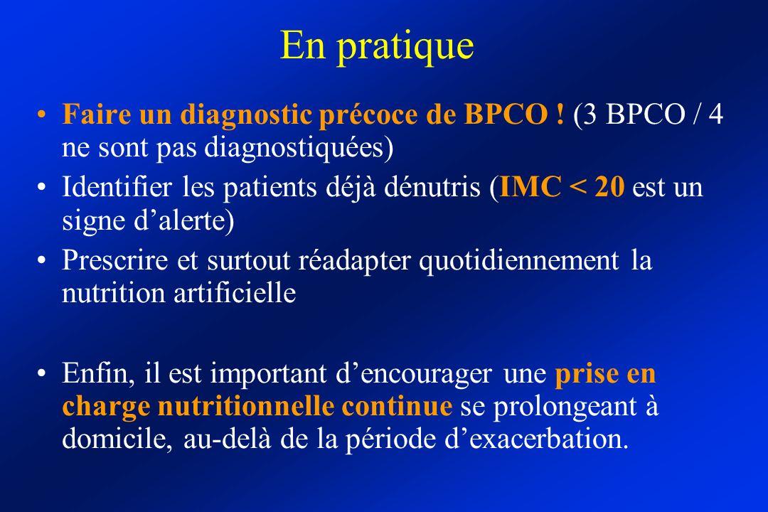 En pratique Faire un diagnostic précoce de BPCO ! (3 BPCO / 4 ne sont pas diagnostiquées)