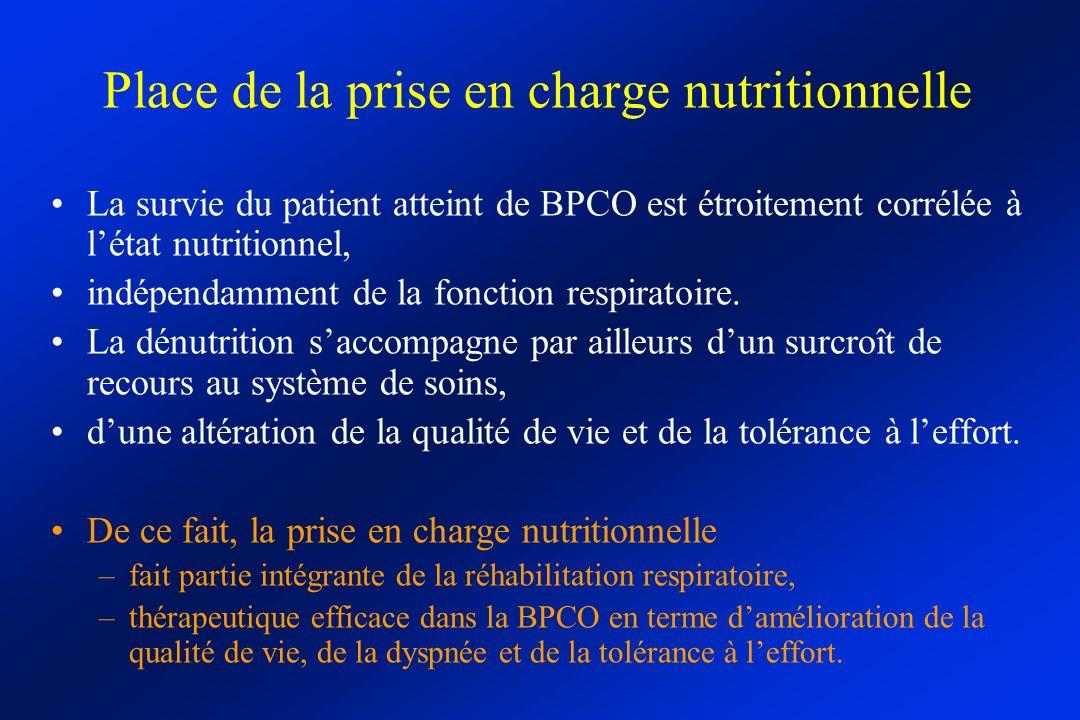 Place de la prise en charge nutritionnelle