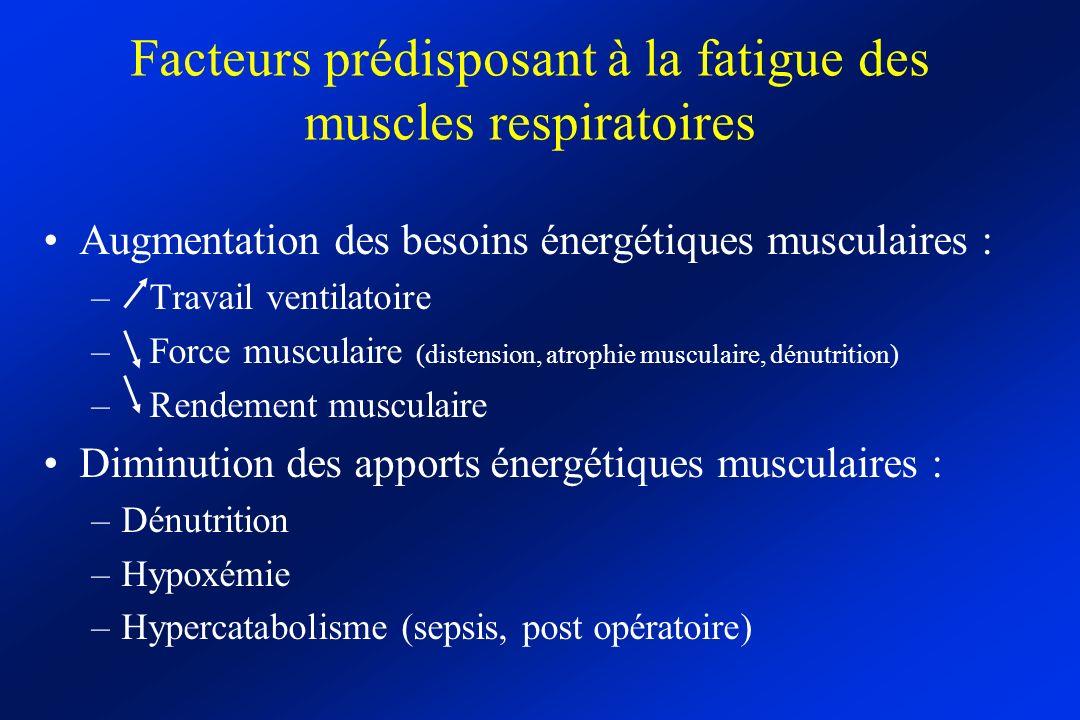 Facteurs prédisposant à la fatigue des muscles respiratoires