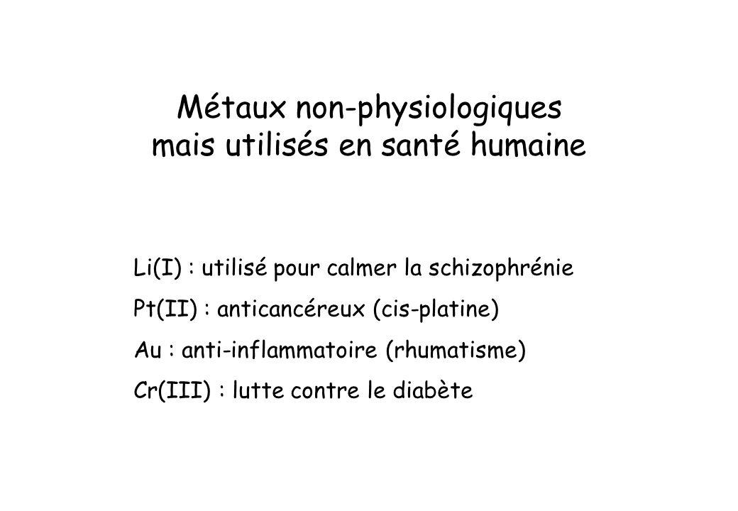 Métaux non-physiologiques mais utilisés en santé humaine