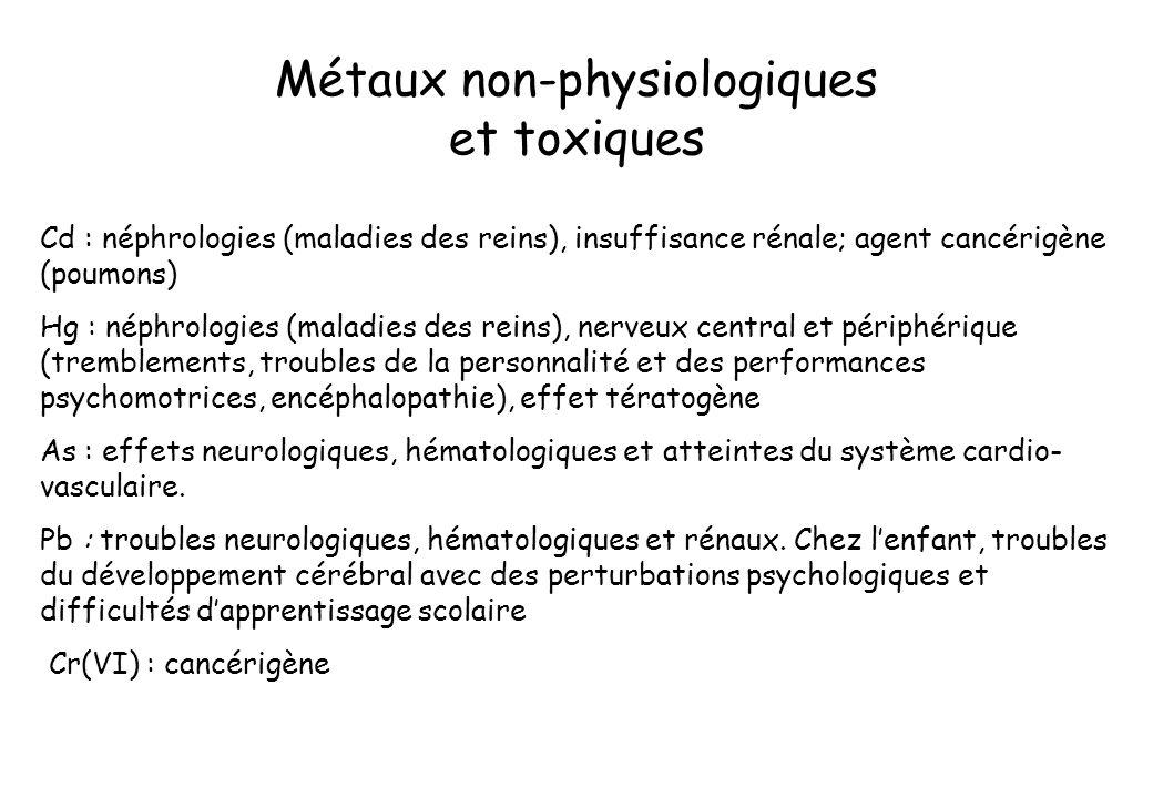 Métaux non-physiologiques et toxiques