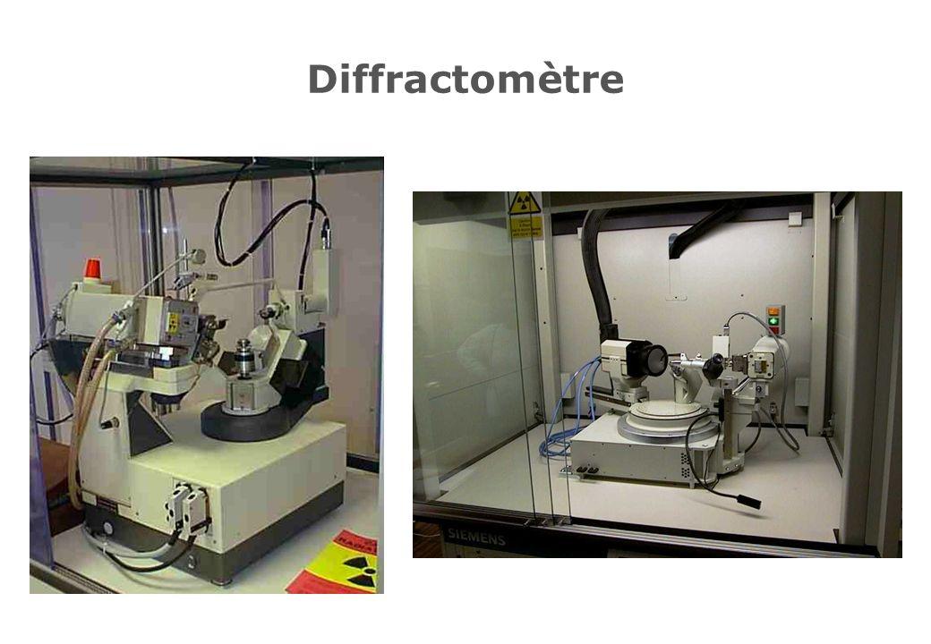Diffractomètre