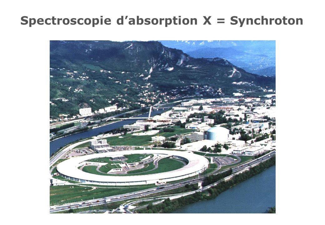 Spectroscopie d'absorption X = Synchroton